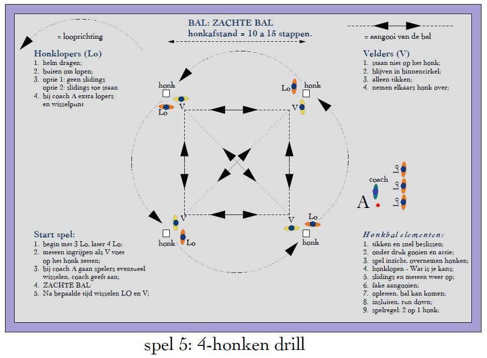 4base_drill